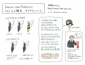 PodcastVol_2note